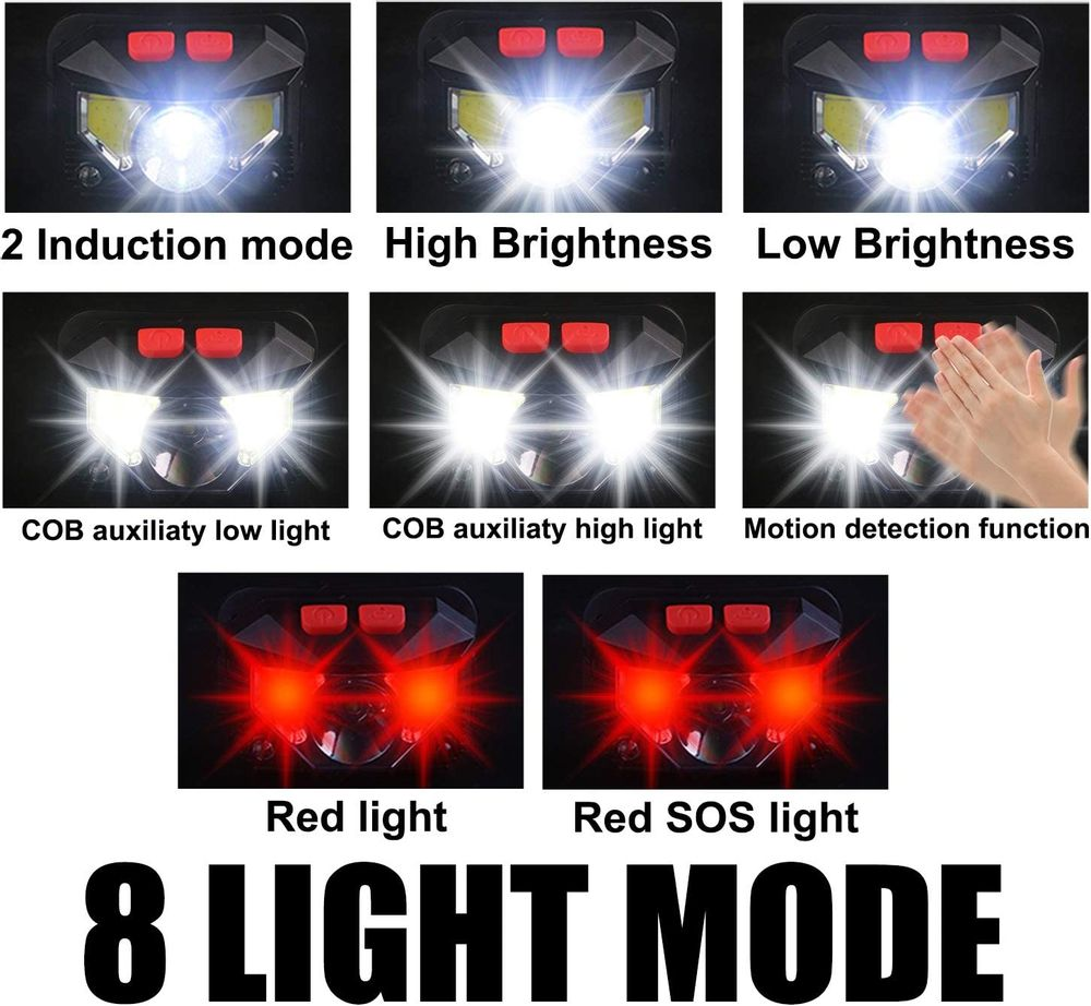 Soft Digits Headlamp Flashlight, 1000 Lumens USB Rechargeable Headlight, 8 Modes Work Light, Waterproof Head Lights with Motion Sensor and Built in Batteries for Outdoors, Household, 2Pack