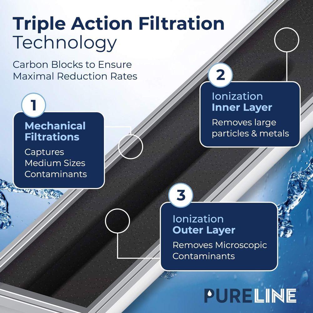Samsung DA29-00020B Water Filter Replacement. Compatible Samsung Models: DA29-00020B, DA29-00020B-1, Haf-Cin/Exp, RF4267HARS, RF28HFEDBSR, RF28HMEDBSR, Many More Samsung Models -PURELINE (3 Pack)