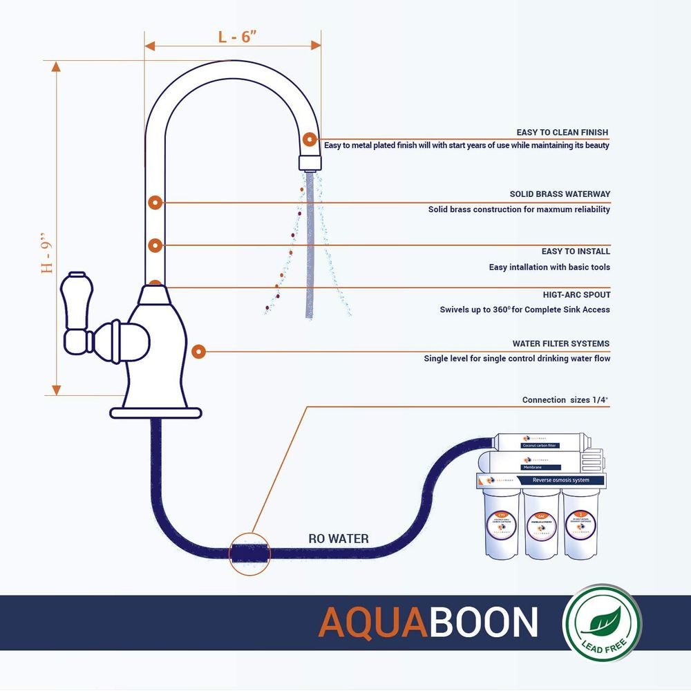 Aquaboon Water Filter Purifier Faucet for Any RO Unit or Water Filtration System (Classic Style, Brushed Nickel)
