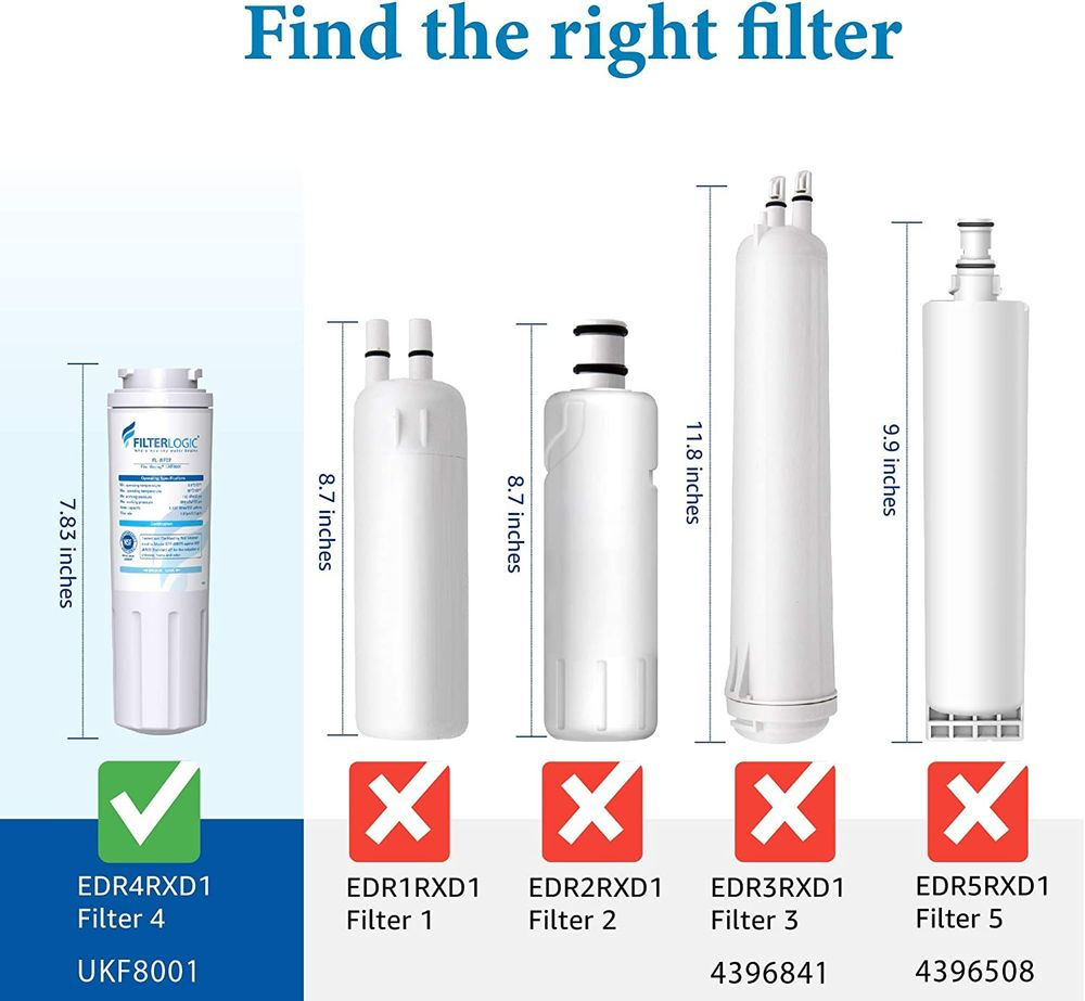 Filterlogic UKF8001 Water Filter, Replacement for EveryDrop Filter 4, EDR4RXD1, Maytag UKF8001P, UKF8001AXX, Whirlpool 4396395, 469006, FMM-2, PUR, Puriclean II (Pack of 3)