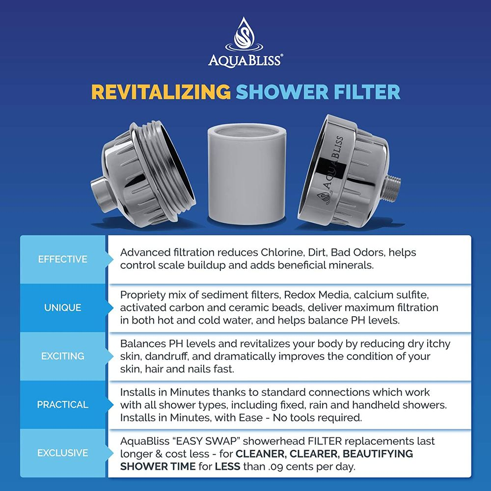 AquaBliss Replacement Cartridge SFC100 High Output Multi Stage Revitalizing Shower Filter – Reduces Chemicals & Chlorine - Restores PH Balance, Glowing Skin, Strong Nails & Shimmering Hair