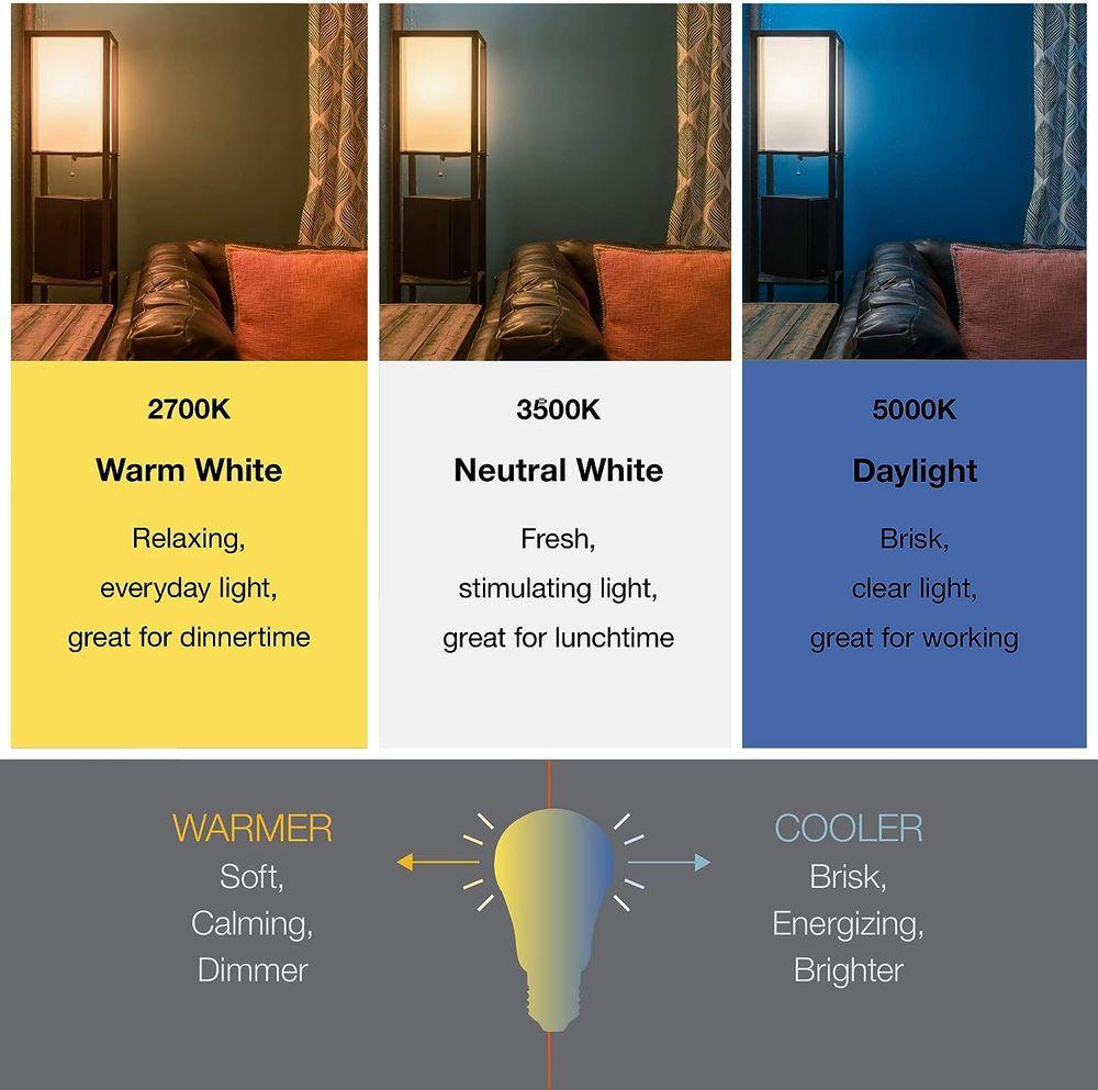 SYLVANIA General Lighting 73888 046135738883 SYLVANIA, 60W Equivalent, LED Light Bulb, A19 Lamp, 4 Pack, Soft White, Energy Saving & Longer Life, Medium Base, Efficient 8.5W, 2700K, 4