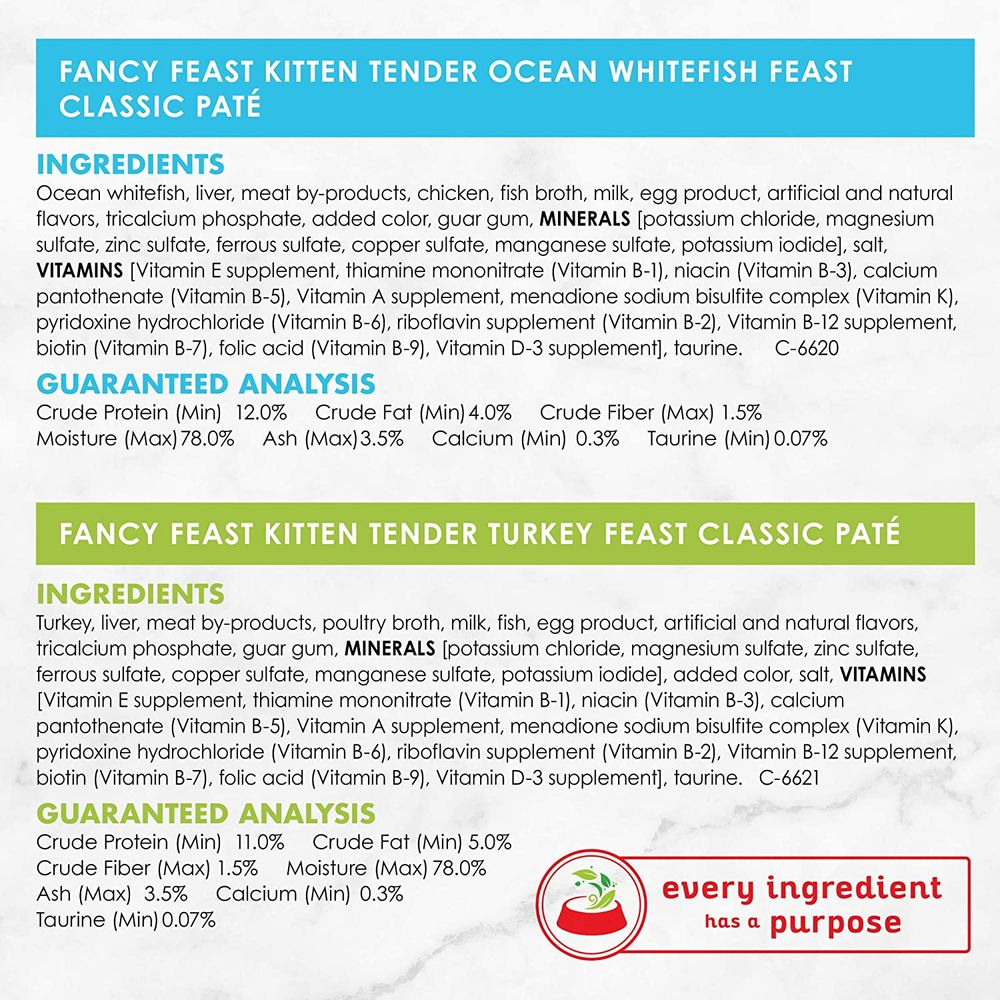 Purina Fancy Feast Grain Free Pate Wet Kitten Food Variety Pack, Kitten Classic Pate Collection, 4 flavors - (24) 3 oz. Boxes
