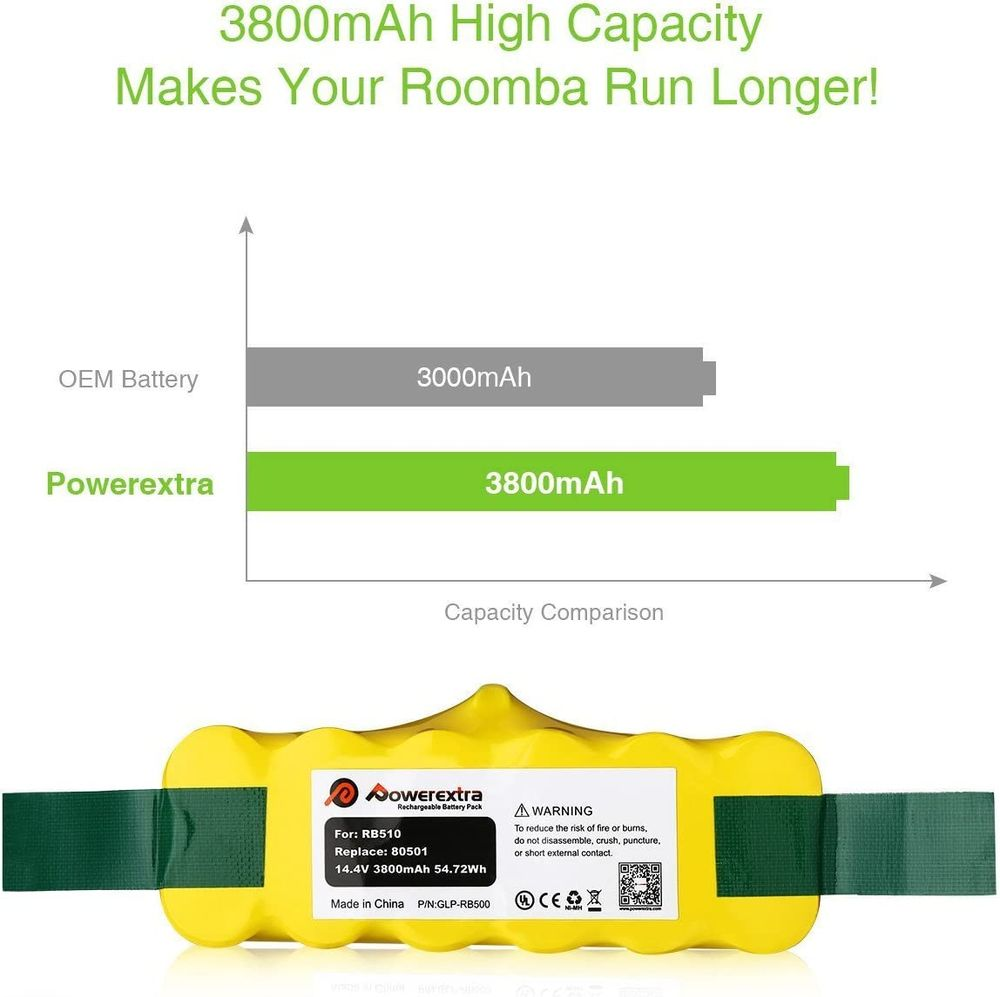 Powerextra 3.8Ah Ni-MH Battery Compatible with iRobot Roomba R3 500,600,700,800,900 Series 500 510 530 531 532 535 536 540 550 552 560 570 580 595 600 620 650 660 700 760 770 780 790 800 870 900 980