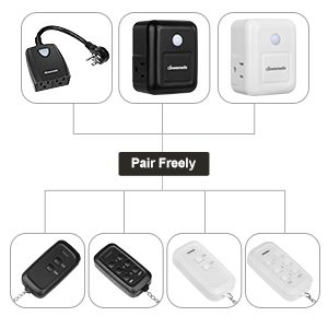 Indoor Outdoor Weatherproof Remote Controlled 2 Outlets Wireless Light Switch Kit Power strip