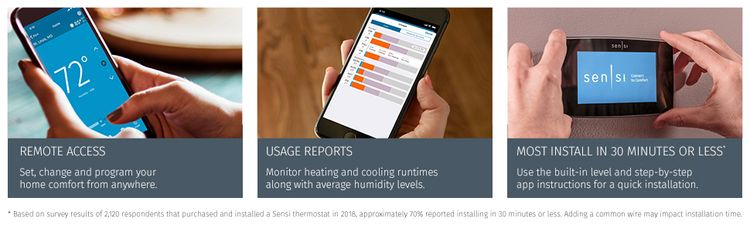 Smart Thermostat, Wifi Thermostat, Smart Home
