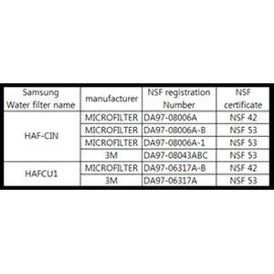 Samsung DA29-00020B Refrigerator Water Filter certified performance