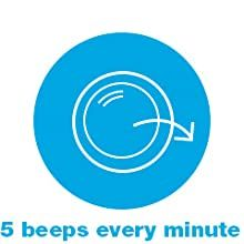 5 beeps every minute