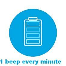1 beep every minute