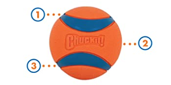 dog ball, chuck it balls, dog balls, chuck it, chuckit,